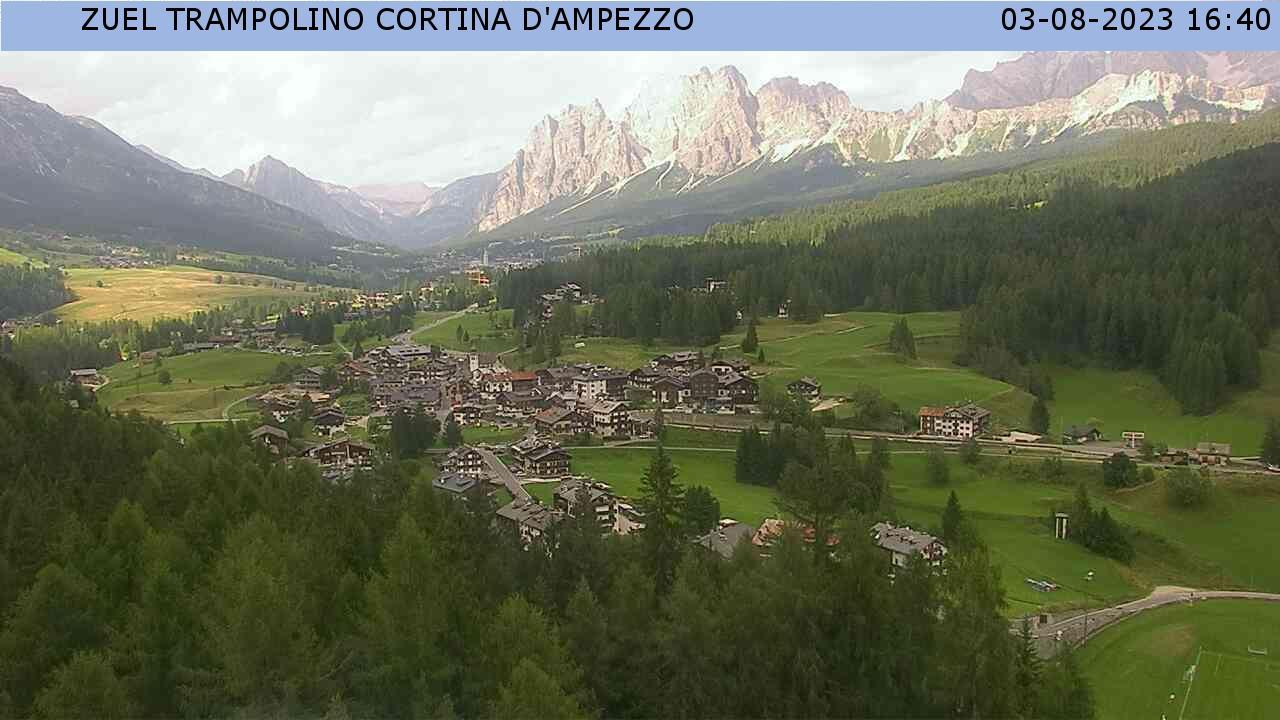 Panorama su Cortina