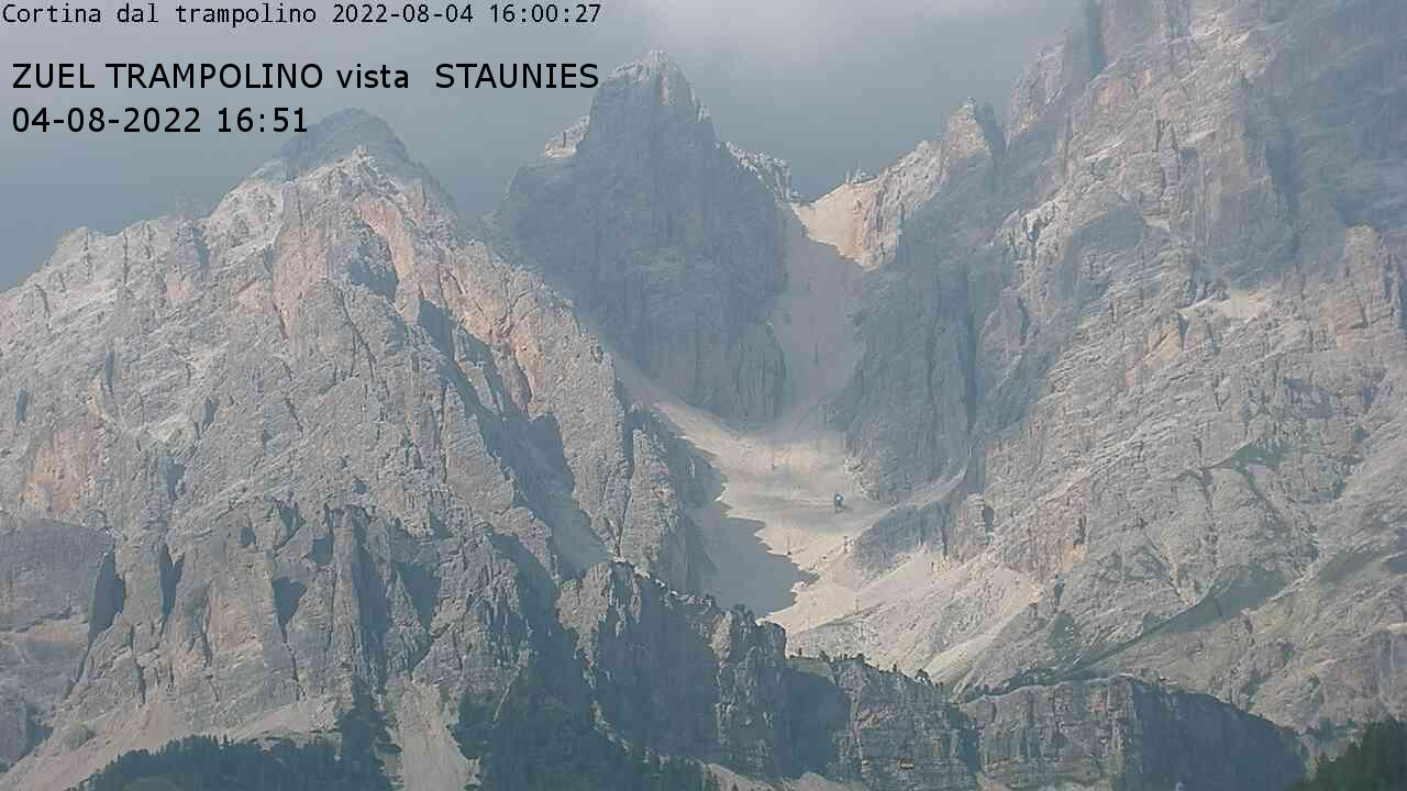 Forcella Staunies