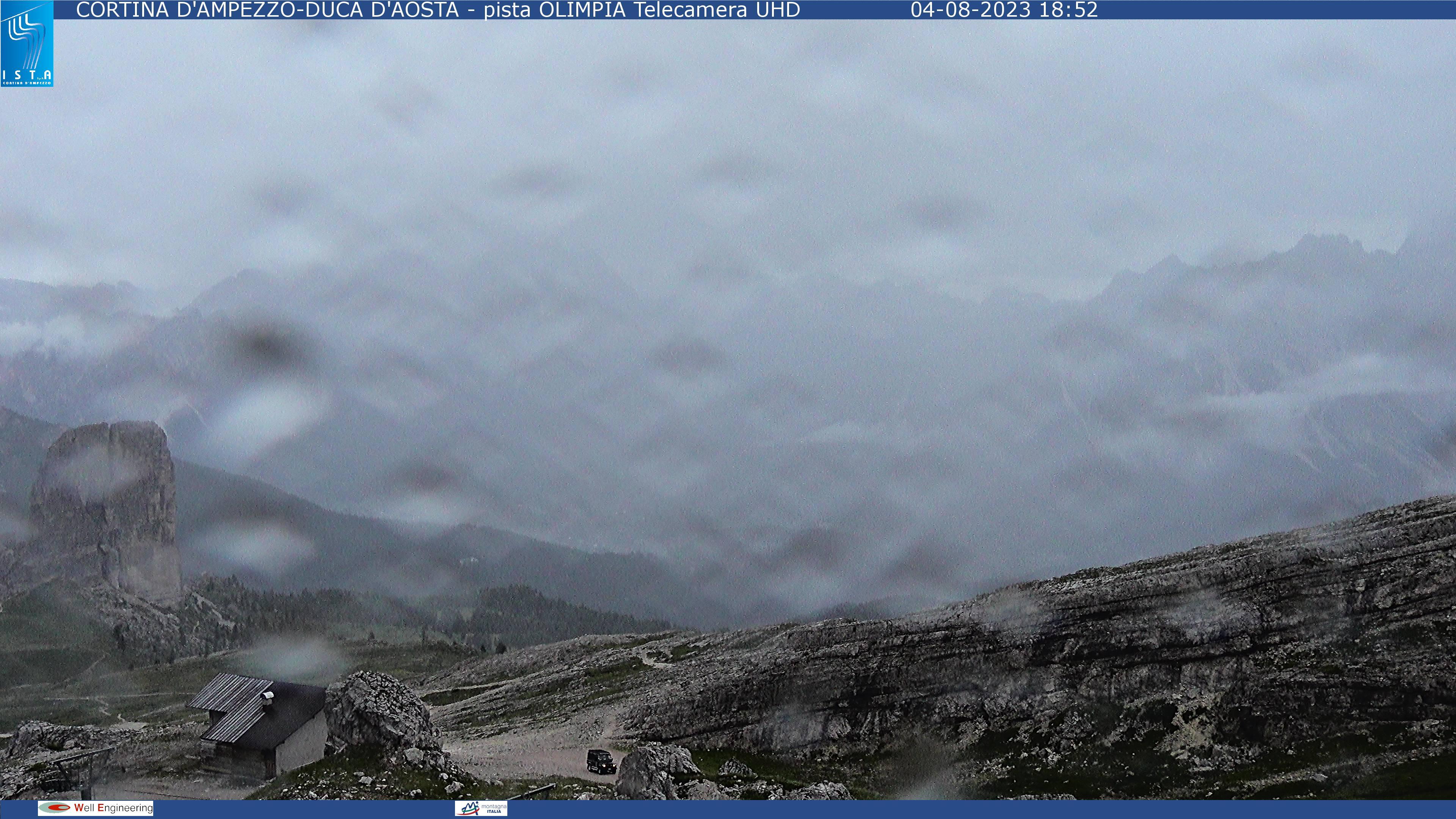 Webcam Pista Olimpia